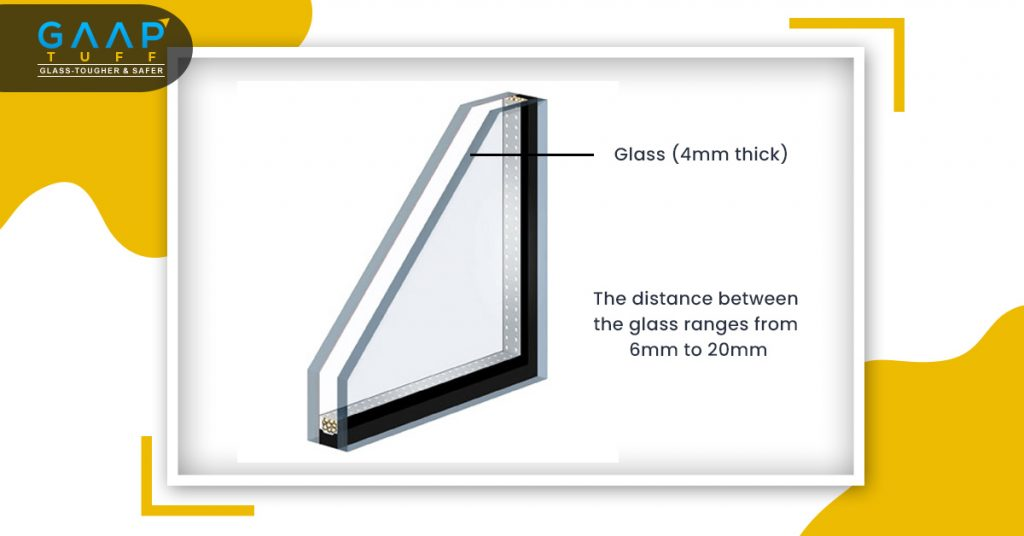 Thickness of Double Glazing Glass